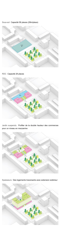 02 Le Havre - schémas concept